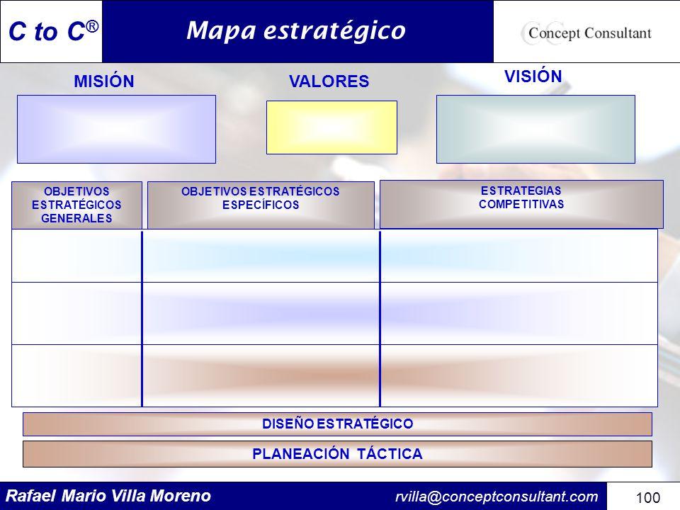 Rafael Mario Villa Moreno rvilla@conceptconsultant.com 100 C to C ® MISIÓN VISIÓN OBJETIVOS ESTRATÉGICOS GENERALES OBJETIVOS ESTRATÉGICOS ESPECÍFICOS