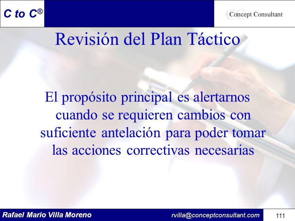 Rafael Mario Villa Moreno rvilla@conceptconsultant.com 111 C to C ® Revisión del Plan Táctico El propósito principal es alertarnos cuando se requieren
