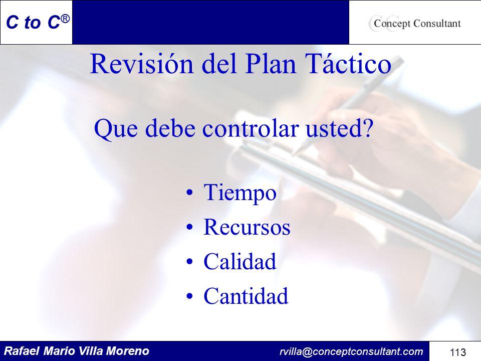 Rafael Mario Villa Moreno rvilla@conceptconsultant.com 113 C to C ® Revisión del Plan Táctico Tiempo Recursos Calidad Cantidad Que debe controlar uste
