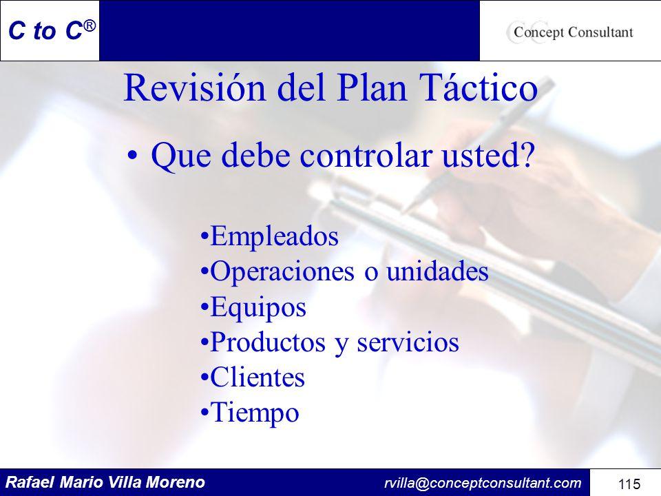 Rafael Mario Villa Moreno rvilla@conceptconsultant.com 115 C to C ® Revisión del Plan Táctico Que debe controlar usted? Empleados Operaciones o unidad