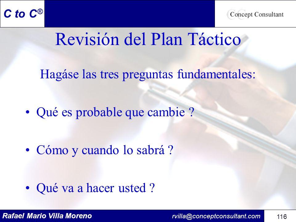 Rafael Mario Villa Moreno rvilla@conceptconsultant.com 116 C to C ® Revisión del Plan Táctico Hagáse las tres preguntas fundamentales: Qué es probable