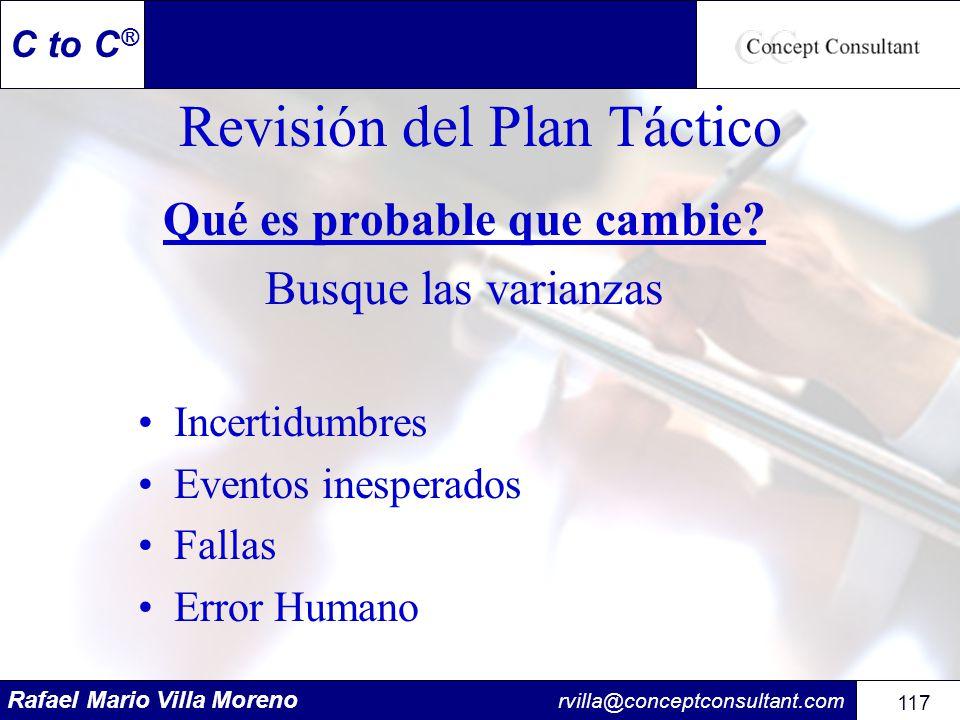 Rafael Mario Villa Moreno rvilla@conceptconsultant.com 117 C to C ® Revisión del Plan Táctico Qué es probable que cambie? Busque las varianzas Incerti