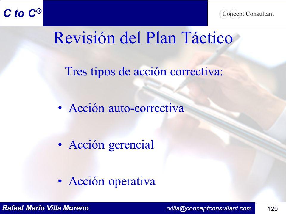 Rafael Mario Villa Moreno rvilla@conceptconsultant.com 120 C to C ® Revisión del Plan Táctico Tres tipos de acción correctiva: Acción auto-correctiva