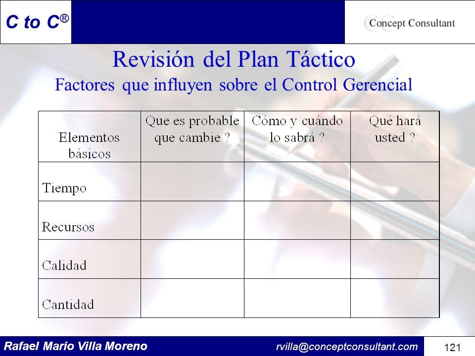 Rafael Mario Villa Moreno rvilla@conceptconsultant.com 121 C to C ® Revisión del Plan Táctico Factores que influyen sobre el Control Gerencial