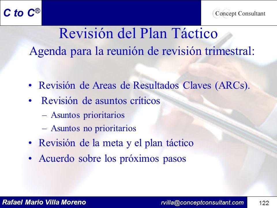 Rafael Mario Villa Moreno rvilla@conceptconsultant.com 122 C to C ® Revisión del Plan Táctico Agenda para la reunión de revisión trimestral: Revisión