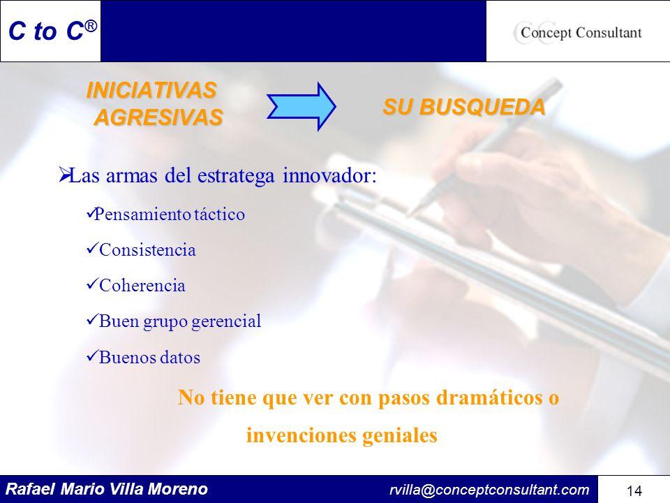 Rafael Mario Villa Moreno rvilla@conceptconsultant.com 14 C to C ® INICIATIVAS AGRESIVAS Las armas del estratega innovador: Pensamiento táctico Consis