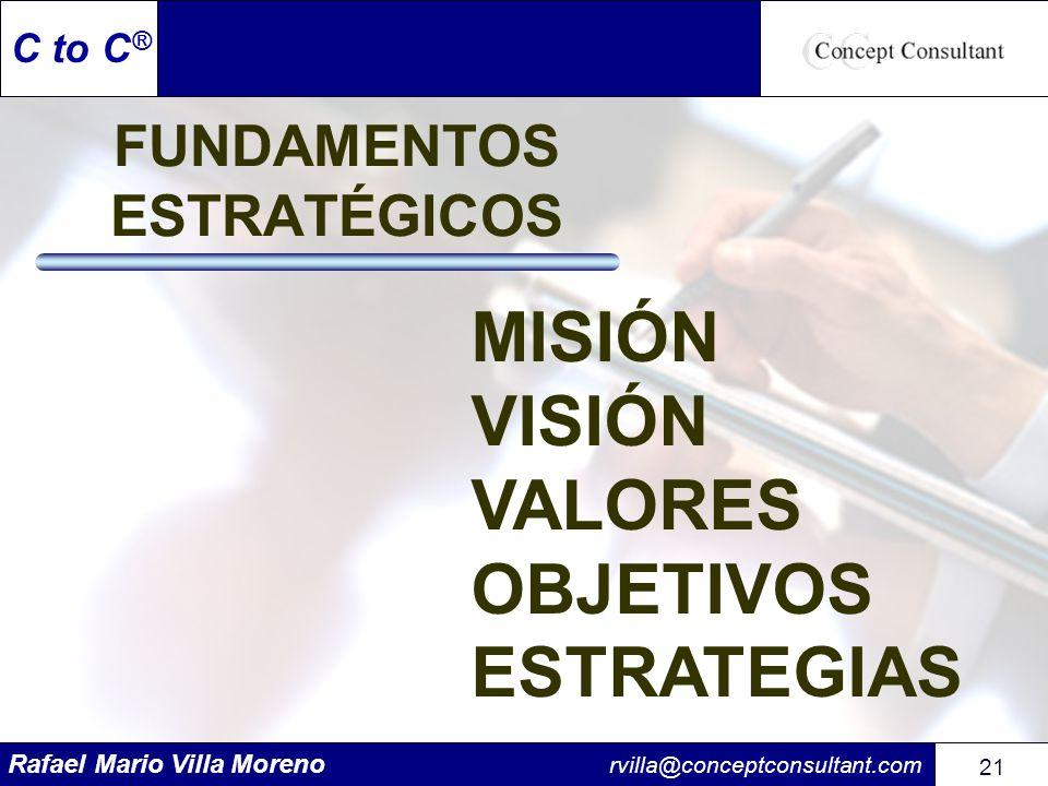 Rafael Mario Villa Moreno rvilla@conceptconsultant.com 21 C to C ® FUNDAMENTOS ESTRATÉGICOS MISIÓN VISIÓN VALORES OBJETIVOS ESTRATEGIAS