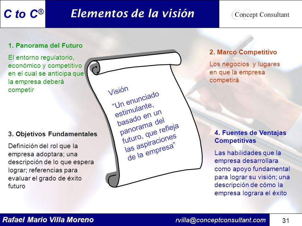 Rafael Mario Villa Moreno rvilla@conceptconsultant.com 31 C to C ® Elementos de la visión 1. Panorama del Futuro El entorno regulatorio, económico y c