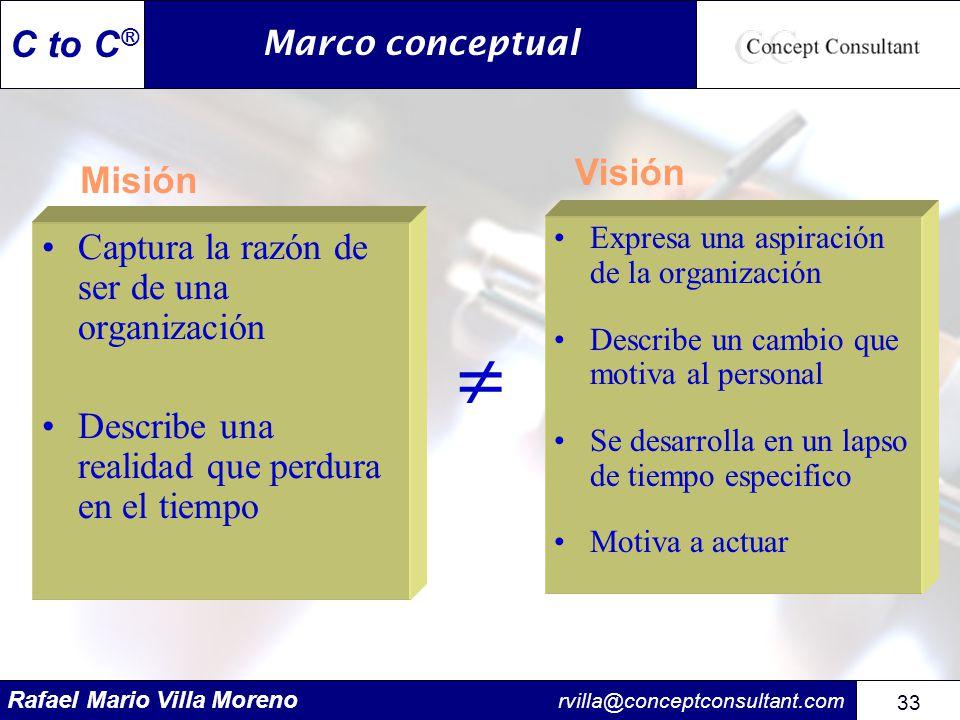 Rafael Mario Villa Moreno rvilla@conceptconsultant.com 33 C to C ® Marco conceptual Captura la razón de ser de una organización Describe una realidad