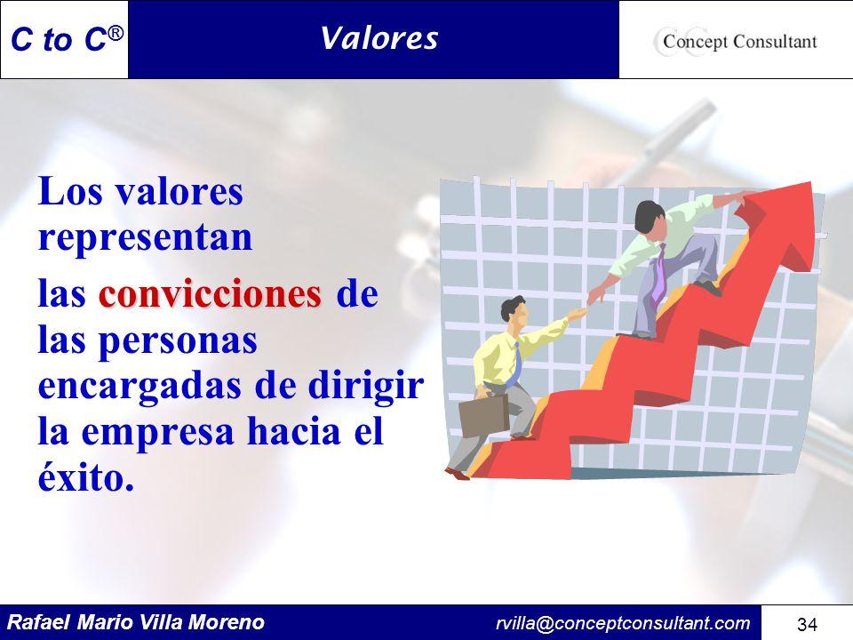 Rafael Mario Villa Moreno rvilla@conceptconsultant.com 34 C to C ® Valores Los valores representan convicciones las convicciones de las personas encar