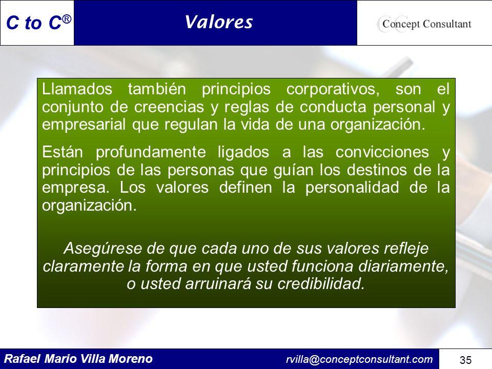 Rafael Mario Villa Moreno rvilla@conceptconsultant.com 35 C to C ® Llamados también principios corporativos, son el conjunto de creencias y reglas de
