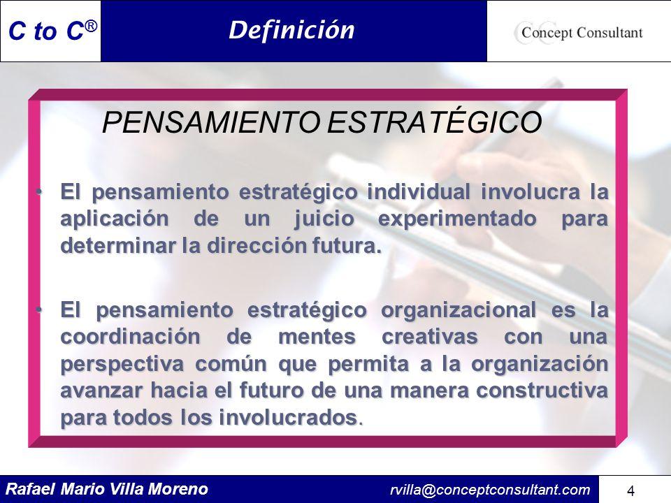 Rafael Mario Villa Moreno rvilla@conceptconsultant.com 4 4 C to C ® Definición PENSAMIENTO ESTRATÉGICO El pensamiento estratégico individual involucra