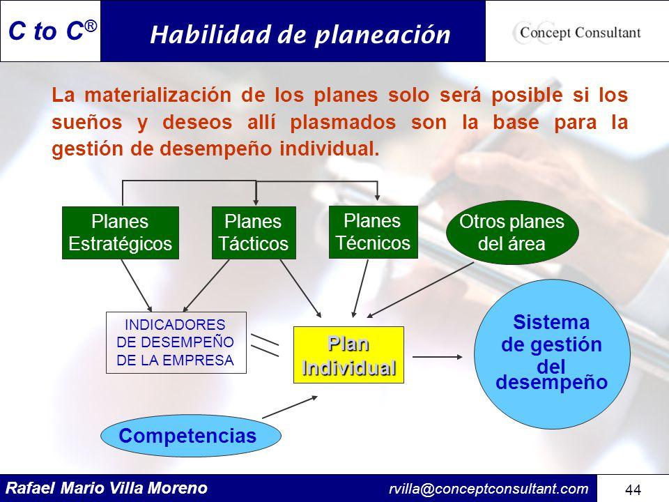 Rafael Mario Villa Moreno rvilla@conceptconsultant.com 44 C to C ® La materialización de los planes solo será posible si los sueños y deseos allí plas
