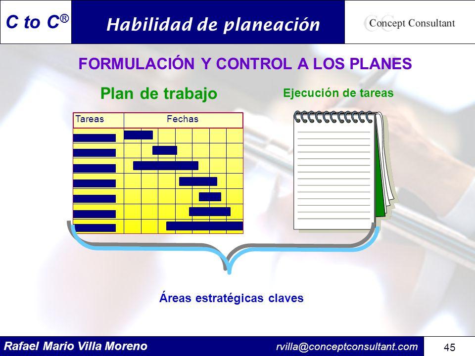 Rafael Mario Villa Moreno rvilla@conceptconsultant.com 45 C to C ® Plan de trabajo TareasFechas Ejecución de tareas Áreas estratégicas claves FORMULAC