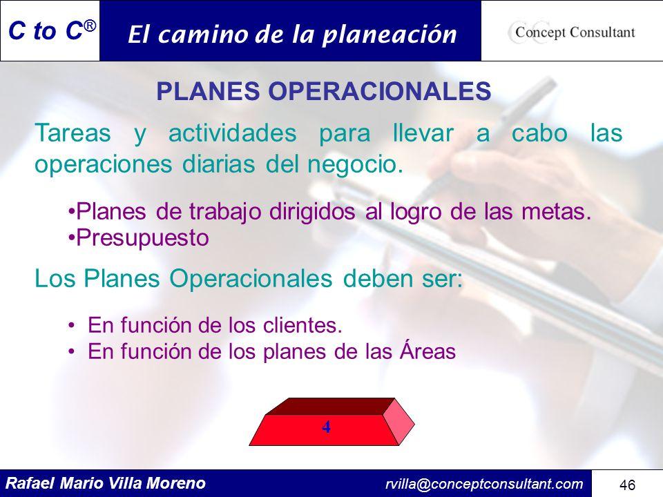 Rafael Mario Villa Moreno rvilla@conceptconsultant.com 46 C to C ® PLANES OPERACIONALES Tareas y actividades para llevar a cabo las operaciones diaria
