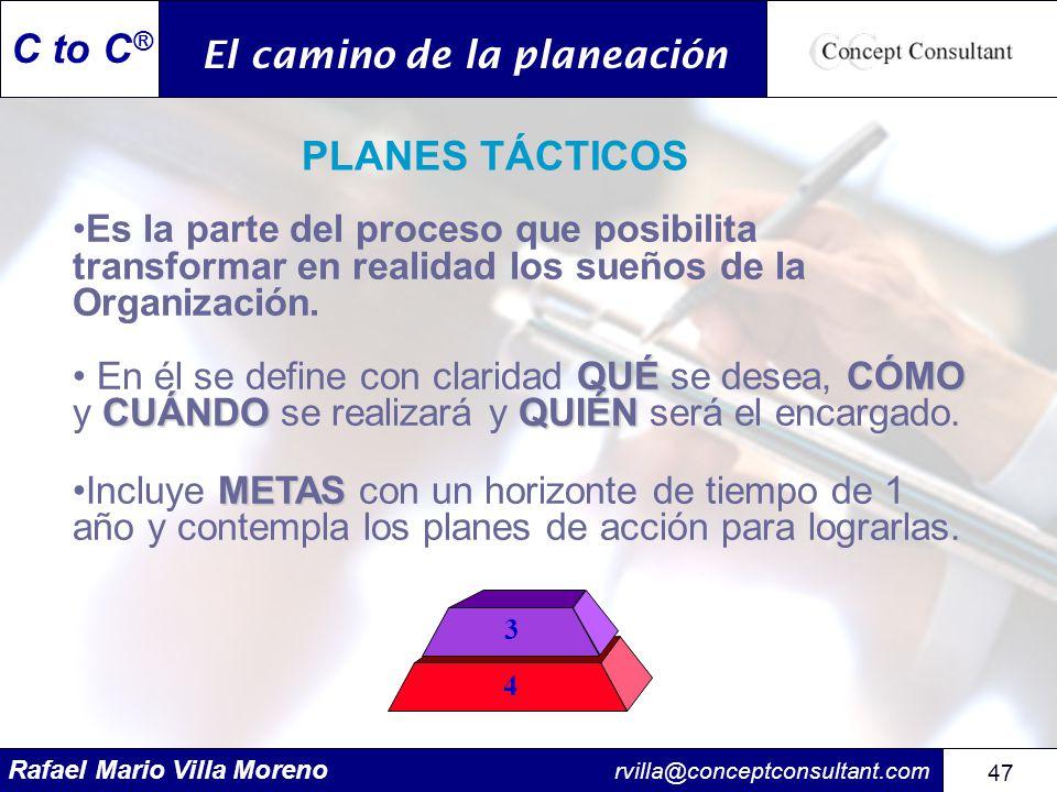 Rafael Mario Villa Moreno rvilla@conceptconsultant.com 47 C to C ® PLANES TÁCTICOS Es la parte del proceso que posibilita transformar en realidad los