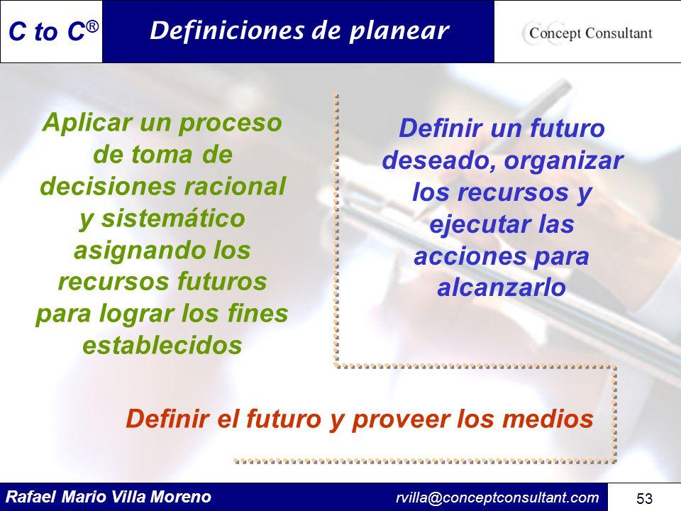 Rafael Mario Villa Moreno rvilla@conceptconsultant.com 53 C to C ® Definiciones de planear Definir el futuro y proveer los medios Aplicar un proceso d