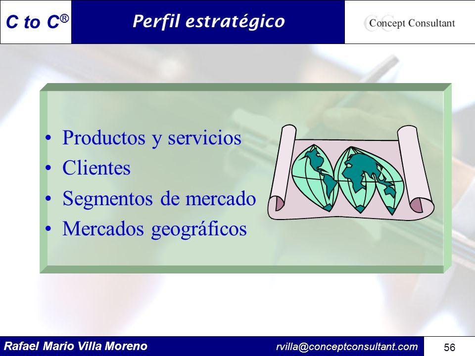 Rafael Mario Villa Moreno rvilla@conceptconsultant.com 56 C to C ® Productos y servicios Clientes Segmentos de mercado Mercados geográficos Perfil est