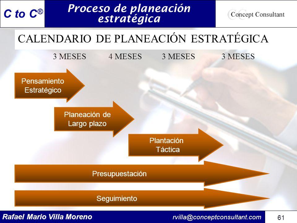 Rafael Mario Villa Moreno rvilla@conceptconsultant.com 61 C to C ® CALENDARIO DE PLANEACIÓN ESTRATÉGICA Pensamiento Estratégico Presupuestación Planta