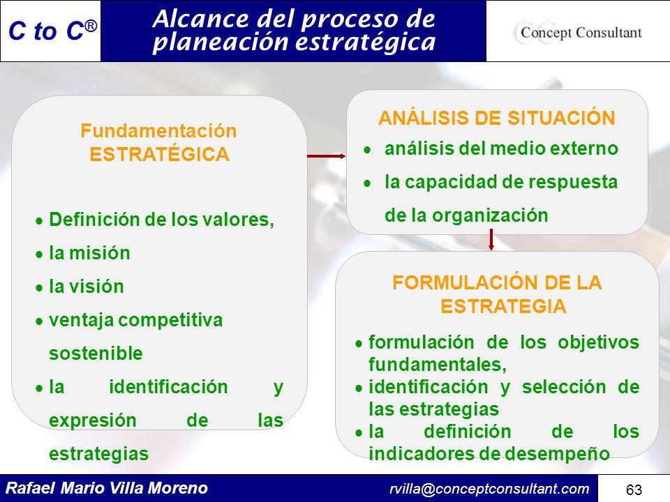 Rafael Mario Villa Moreno rvilla@conceptconsultant.com 63 C to C ® Fundamentación ESTRATÉGICA Definición de los valores, la misión la visión ventaja c