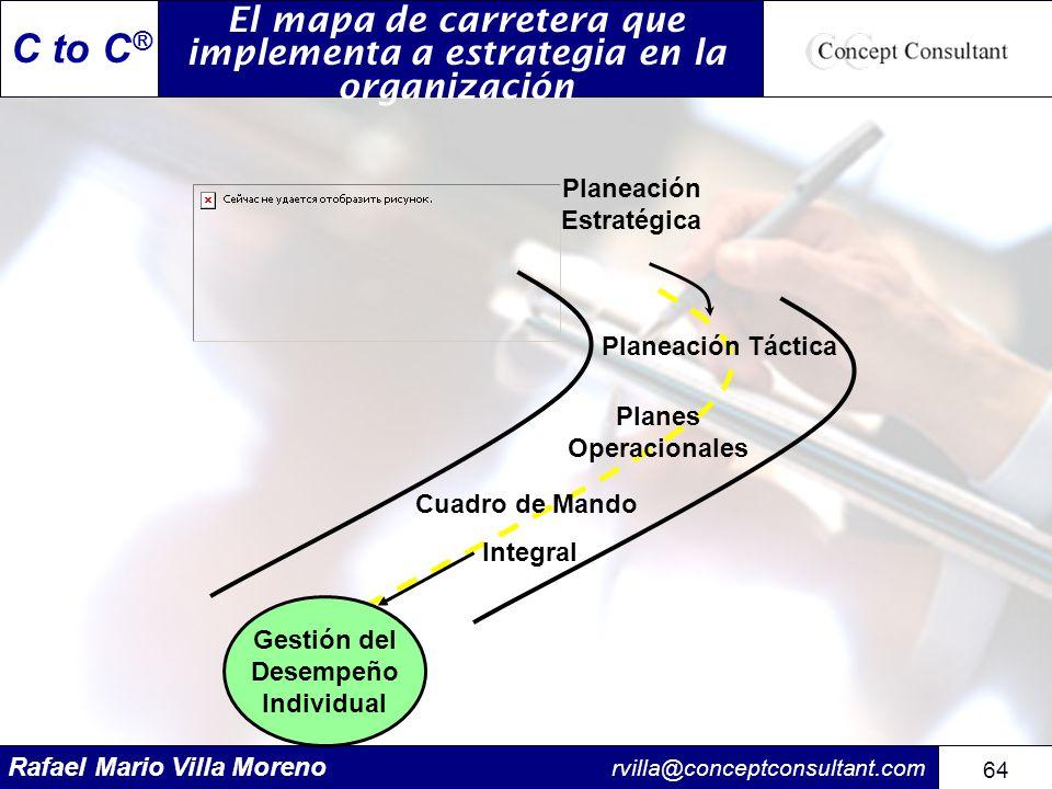 Rafael Mario Villa Moreno rvilla@conceptconsultant.com 64 C to C ® El mapa de carretera que implementa a estrategia en la organización Planeación Estr