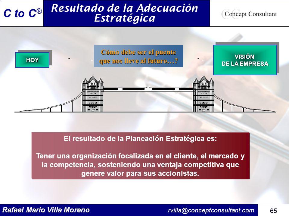 Rafael Mario Villa Moreno rvilla@conceptconsultant.com 65 C to C ® El resultado de la Planeación Estratégica es: Tener una organización focalizada en