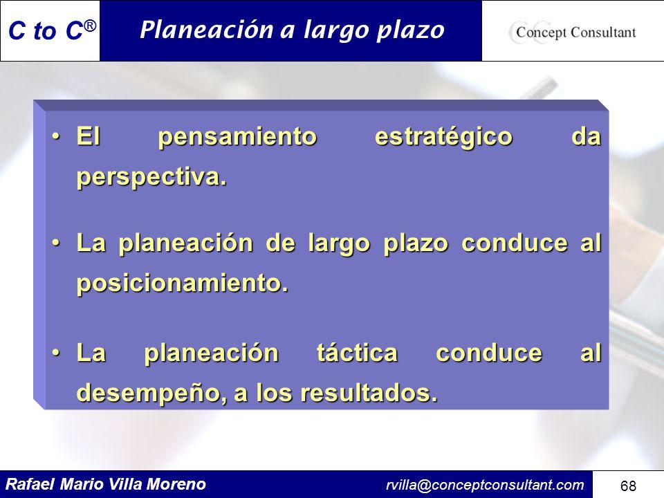 Rafael Mario Villa Moreno rvilla@conceptconsultant.com 68 C to C ® El pensamiento estratégico da perspectiva.El pensamiento estratégico da perspectiva