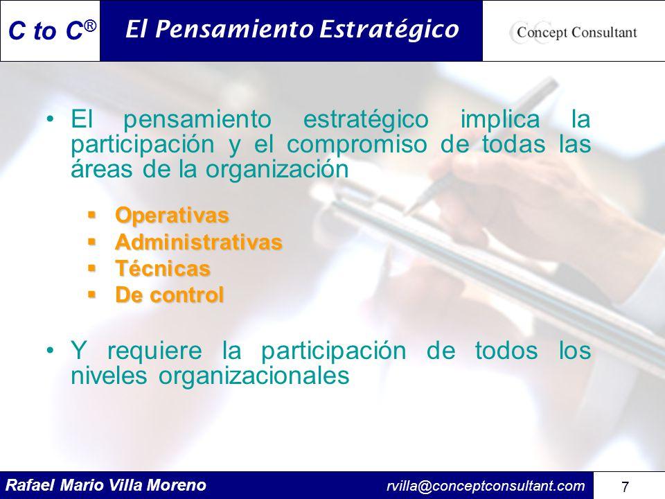 Rafael Mario Villa Moreno rvilla@conceptconsultant.com 58 C to C ® Planeación EstratégicaFASES CONCEPTUALANALÍTICAESTRATÉGICAACCIÓNMONITOREO VALORES Y PROPÓSITOS MISIÓN VISIÓN TENDENCIAS ANÁLISIS EXTERNO ANÁLISIS INTERNO ORIENTACIONES ESTRATÉGICAS ESTRATEGIAS PLANES DE ACCIÓN EVALUACIÓN Y SEGUIMIENTO A RESULTADOS ESTRATEGIAS
