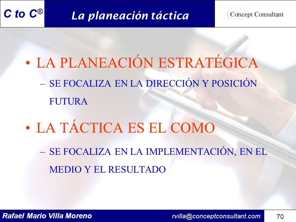 Rafael Mario Villa Moreno rvilla@conceptconsultant.com 70 C to C ® LA PLANEACIÓN ESTRATÉGICA –SE FOCALIZA EN LA DIRECCIÓN Y POSICIÓN FUTURA LA TÁCTICA