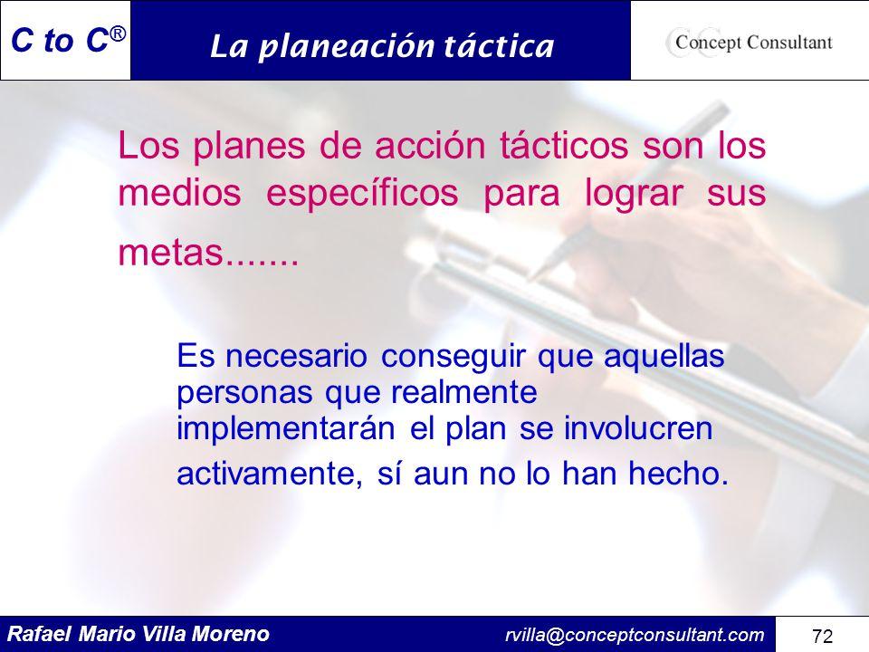 Rafael Mario Villa Moreno rvilla@conceptconsultant.com 72 C to C ® Los planes de acción tácticos son los medios específicos para lograr sus metas.....