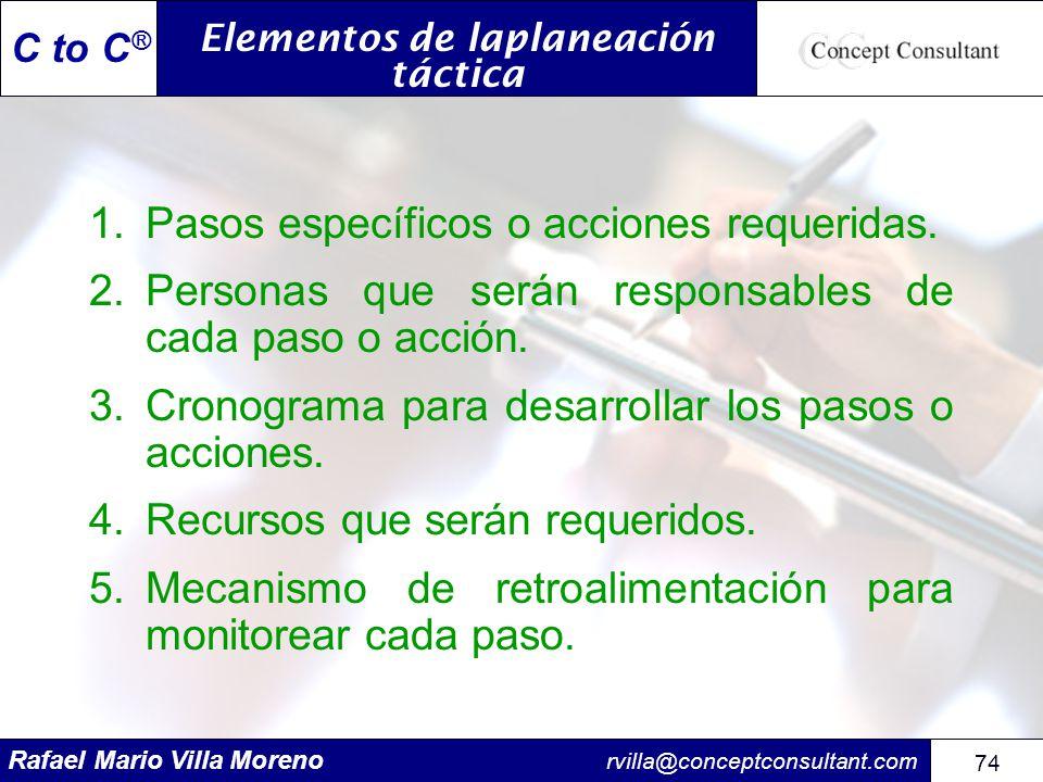 Rafael Mario Villa Moreno rvilla@conceptconsultant.com 74 C to C ® 1.Pasos específicos o acciones requeridas. 2.Personas que serán responsables de cad