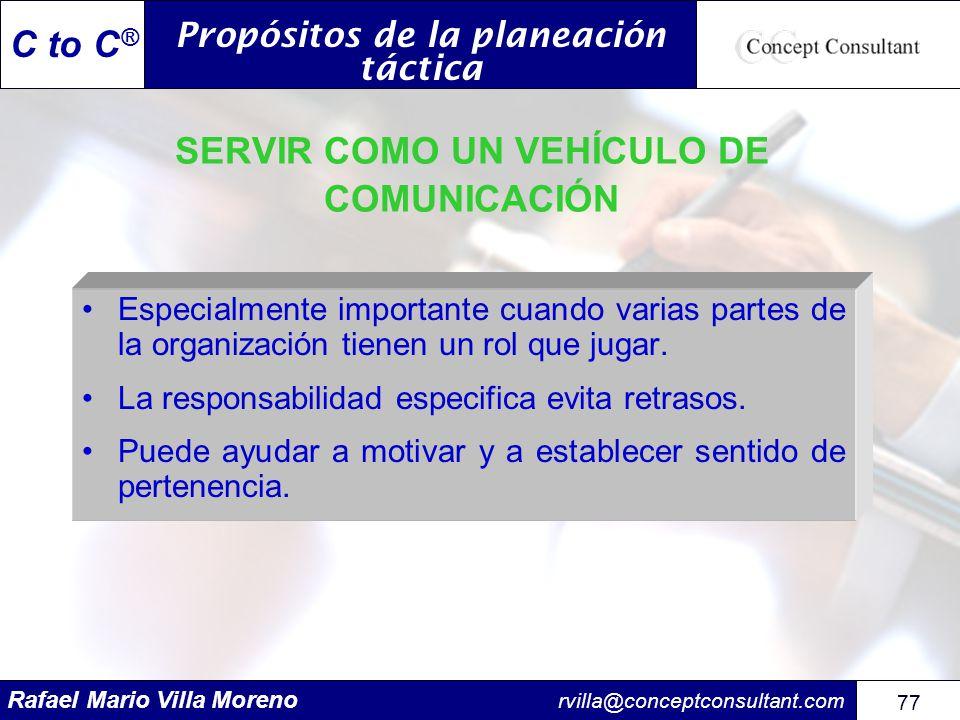 Rafael Mario Villa Moreno rvilla@conceptconsultant.com 77 C to C ® SERVIR COMO UN VEHÍCULO DE COMUNICACIÓN Especialmente importante cuando varias part