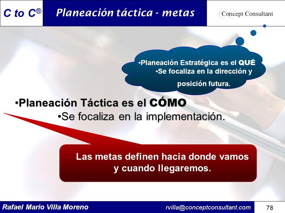Rafael Mario Villa Moreno rvilla@conceptconsultant.com 78 C to C ® Planeación Estratégica es el QUÉ Se focaliza en la dirección y posición futura. Pla