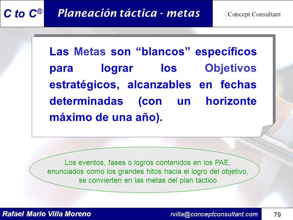 Rafael Mario Villa Moreno rvilla@conceptconsultant.com 79 C to C ® Las Metas son blancos específicos para lograr los Objetivos estratégicos, alcanzabl