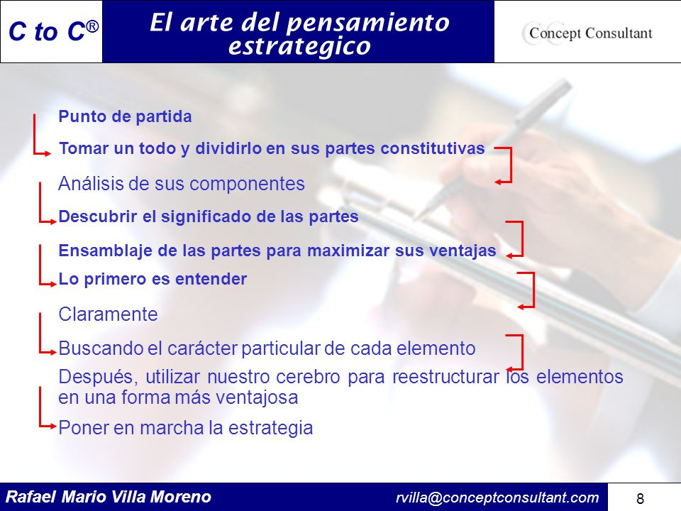 Rafael Mario Villa Moreno rvilla@conceptconsultant.com 8 8 C to C ® Punto de partida Tomar un todo y dividirlo en sus partes constitutivas Descubrir e