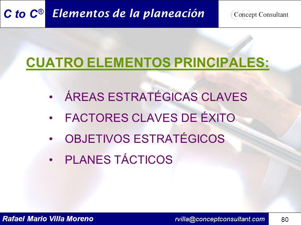Rafael Mario Villa Moreno rvilla@conceptconsultant.com 80 C to C ® CUATRO ELEMENTOS PRINCIPALES: ÁREAS ESTRATÉGICAS CLAVES FACTORES CLAVES DE ÉXITO OB