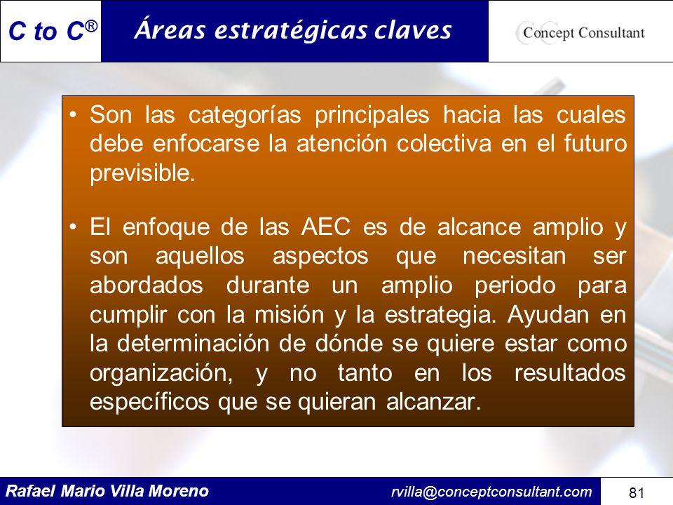 Rafael Mario Villa Moreno rvilla@conceptconsultant.com 81 C to C ® Son las categorías principales hacia las cuales debe enfocarse la atención colectiv
