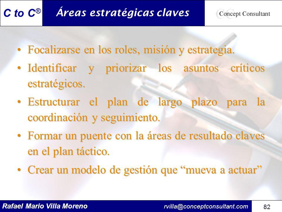 Rafael Mario Villa Moreno rvilla@conceptconsultant.com 82 C to C ® Focalizarse en los roles, misión y estrategia.Focalizarse en los roles, misión y es