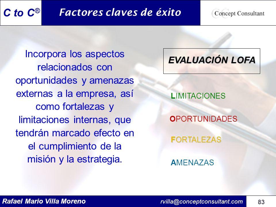 Rafael Mario Villa Moreno rvilla@conceptconsultant.com 83 C to C ® Incorpora los aspectos relacionados con oportunidades y amenazas externas a la empr