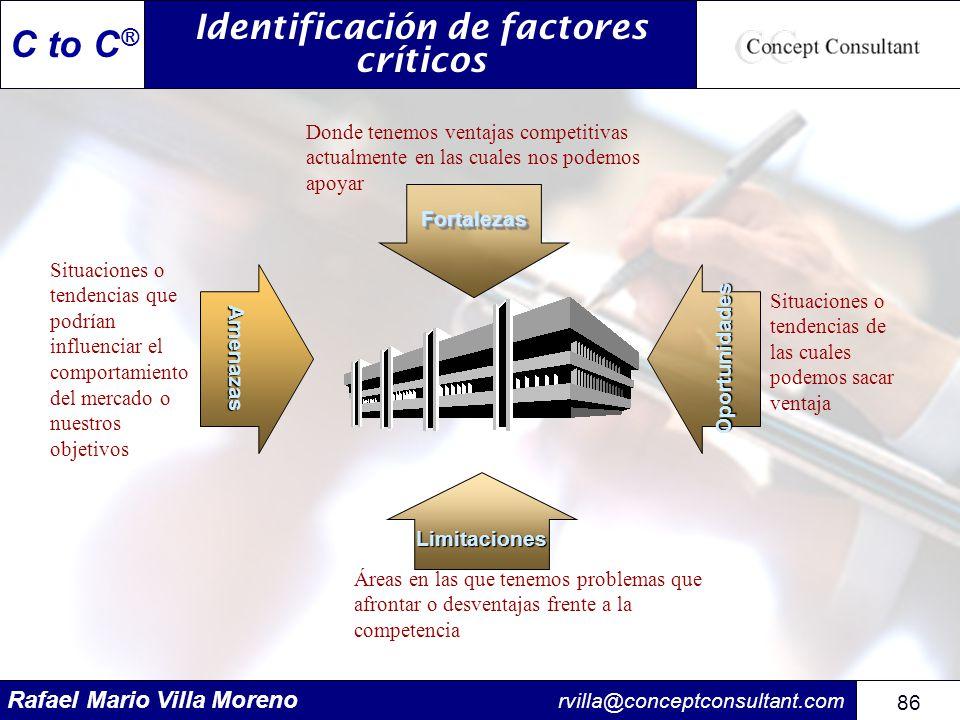 Rafael Mario Villa Moreno rvilla@conceptconsultant.com 86 C to C ® Identificación de factores críticos Situaciones o tendencias que podrían influencia