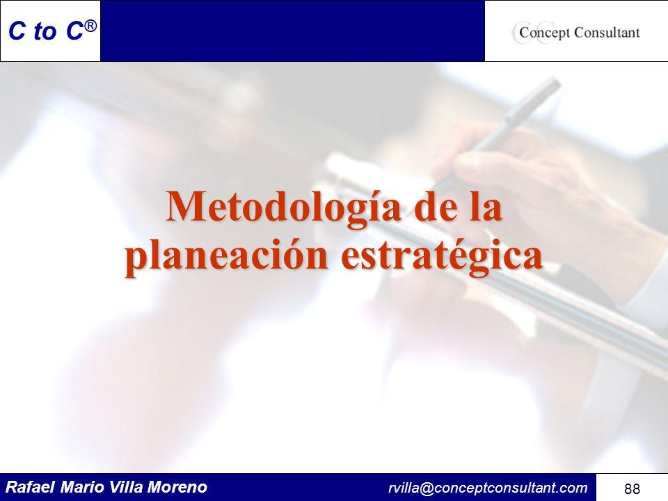 Rafael Mario Villa Moreno rvilla@conceptconsultant.com 88 C to C ® Metodología de la planeación estratégica
