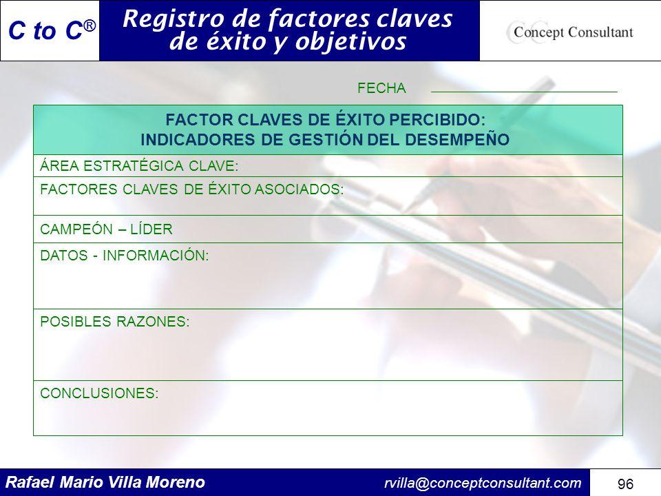 Rafael Mario Villa Moreno rvilla@conceptconsultant.com 96 C to C ® Registro de factores claves de éxito y objetivos FECHA FACTOR CLAVES DE ÉXITO PERCI