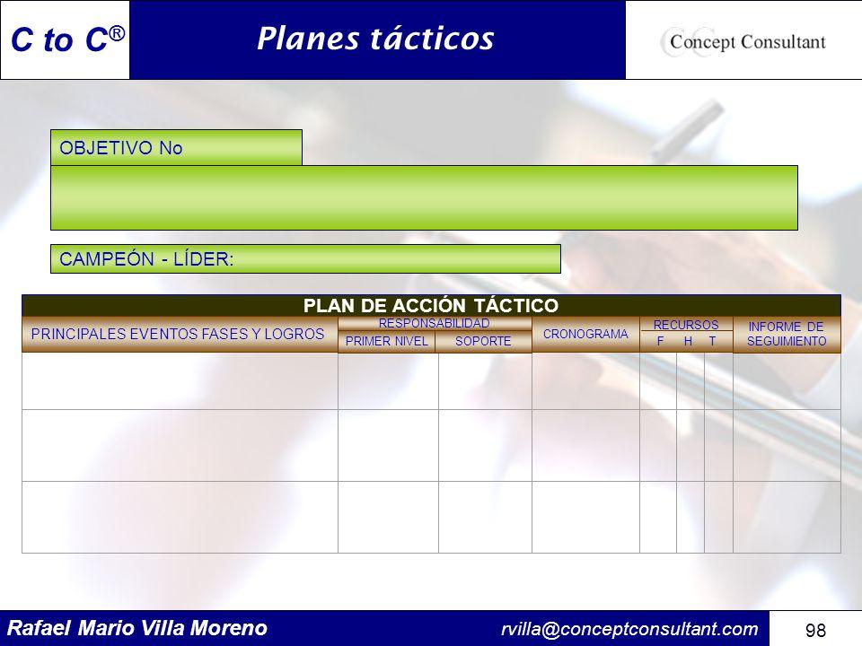 Rafael Mario Villa Moreno rvilla@conceptconsultant.com 98 C to C ® OBJETIVO No CAMPEÓN - LÍDER: PLAN DE ACCIÓN TÁCTICO Planes tácticos CRONOGRAMA PRIN