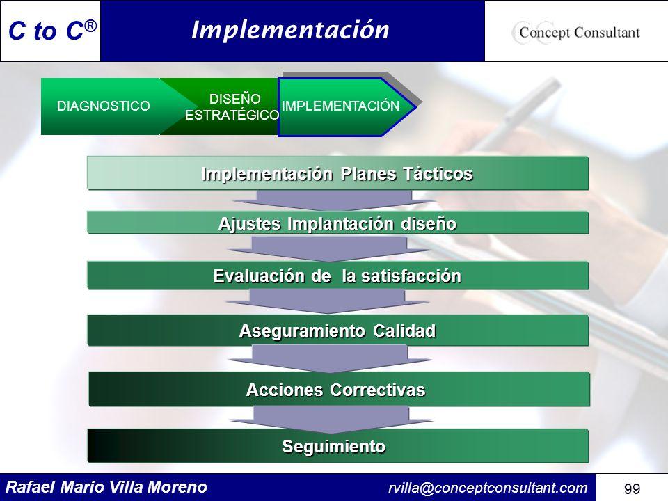 Rafael Mario Villa Moreno rvilla@conceptconsultant.com 99 C to C ® Implementación DIAGNOSTICO DISEÑO ESTRATÉGICO IMPLEMENTACIÓN Implementación Planes