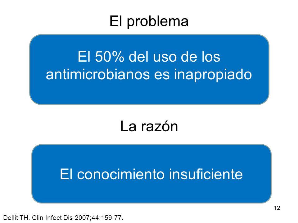 El problema 12 Dellit TH. Clin Infect Dis 2007;44:159-77. El 50% del uso de los antimicrobianos es inapropiado El conocimiento insuficiente La razón