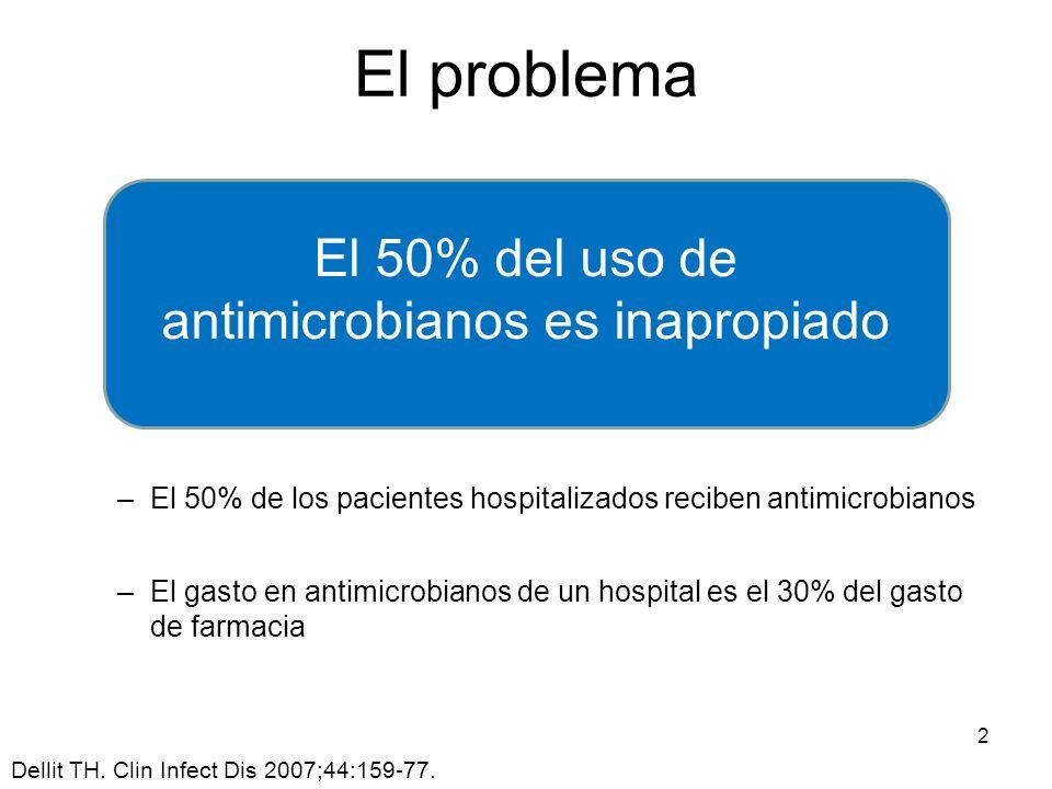 El problema –El 50% de los pacientes hospitalizados reciben antimicrobianos –El gasto en antimicrobianos de un hospital es el 30% del gasto de farmaci