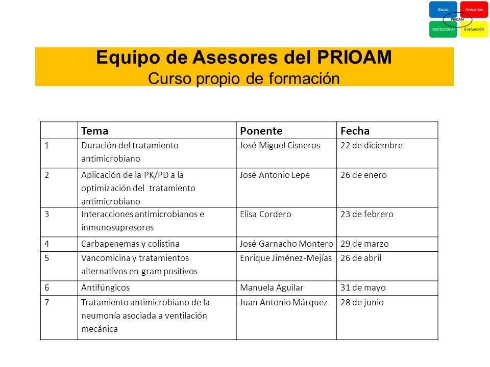 Equipo de Asesores del PRIOAM Curso propio de formación TemaPonenteFecha 1 Duración del tratamiento antimicrobiano José Miguel Cisneros22 de diciembre