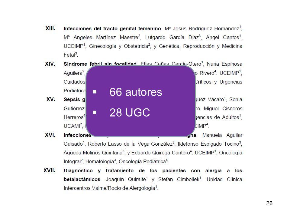 26 66 autores 28 UGC