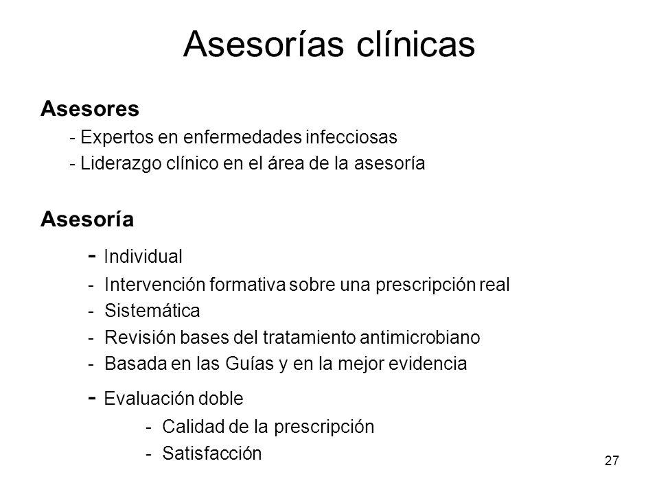 Asesorías clínicas Asesores - Expertos en enfermedades infecciosas - Liderazgo clínico en el área de la asesoría Asesoría - Individual - Intervención