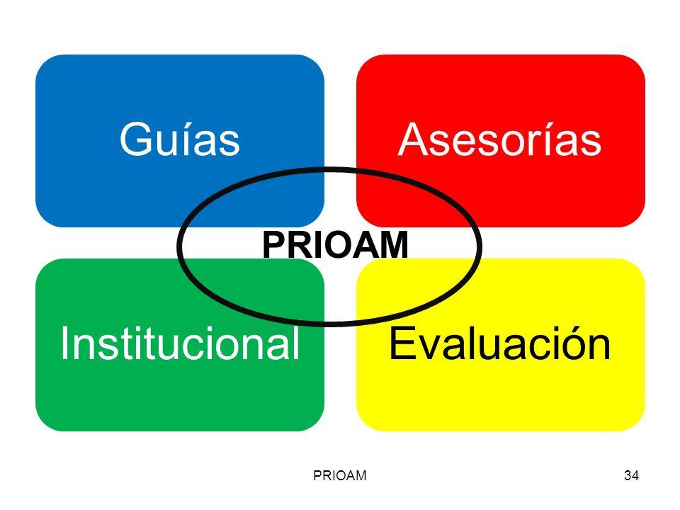 PRIOAM34 PRIOAM